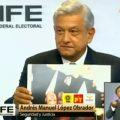 Retrato hablado de Andrés Manuel López Obrador